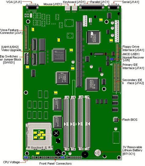 Ukt Support Packard Bell Motherboard