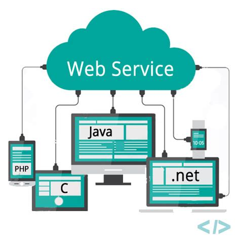 soap web services codenuclear