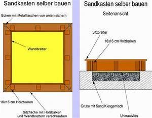 Sandkasten Selber Bauen Anleitung : sandkasten selber bauen anleitung frag den ~ Watch28wear.com Haus und Dekorationen