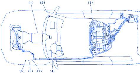Subaru Fuse Box Diagram 2005 by Subaru Outback 2005 Fuse Box Block Circuit Breaker Diagram