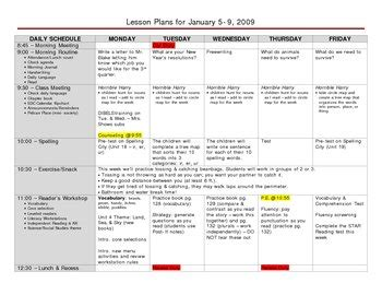 versatile elementary grade lesson plan template  john