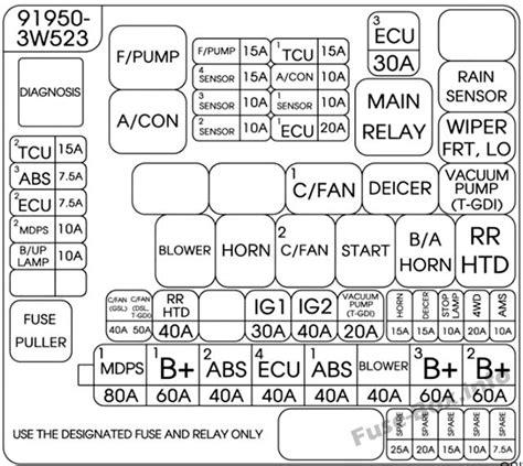 Kia Sportage Engine Diagram Horn Wiring For Free