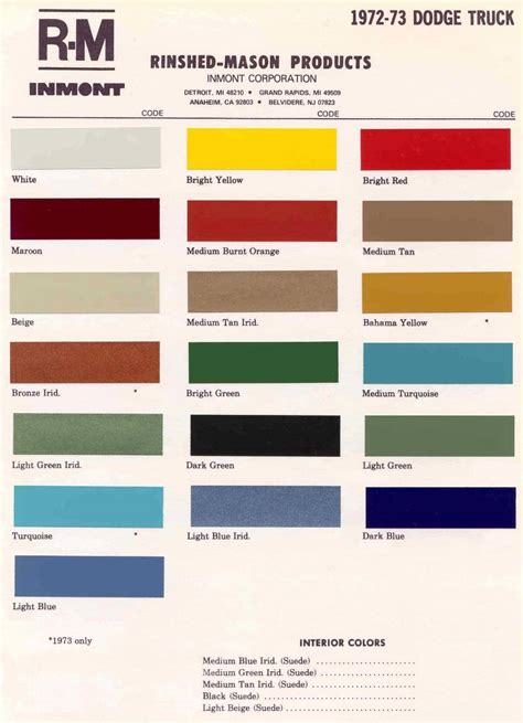 vintage chrysler dodge plymouth colors vintage paint