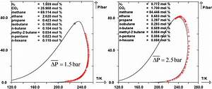 33 Phase Diagram For Carbon Dioxide