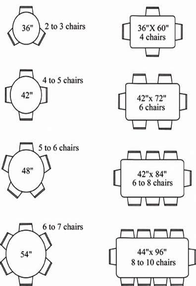 how many chairs fit around a 60 round table tricks to sizing your dining room bellacor august 21