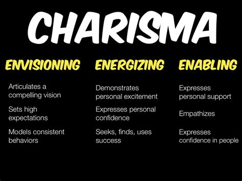 leadership charismatic leaders creating communication