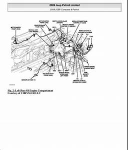 Jeep Compass Engine Diagram