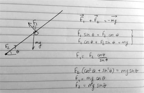 Homework Exercises How Draw The Free Body Diagram
