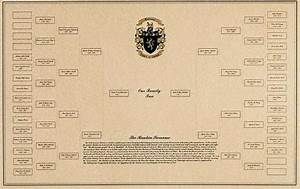 Elegant Family Tree Diagram With Coat Of Arms  U0026 Surname