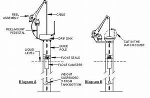 Ultra Check  Inc   Vapor Check  Gauge Pole Float  U0026 Reel