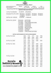 Kerala Lottery Chart Download 2018 15 11 2018 Karunya Plus Lottery Kn 239 Results Today