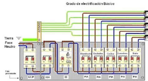 tribuna de la electricidad y su entorno marzo 2010