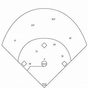 Blank Baseball Field Diagram