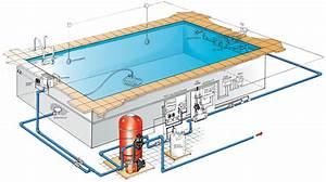 Pool Mit Aufbau : die technik pool wellness city gmbh ~ Sanjose-hotels-ca.com Haus und Dekorationen