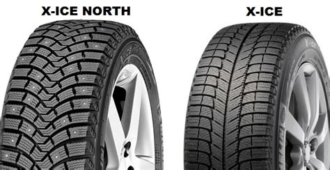 Michelin X-ICE un X-ICE NORTH - riepa skarbiem ziemas ...