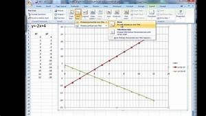 How To Make A Excel Chart With Two Y Axis 1 Of 1 Linear Simultaneous Equations Excel Matices