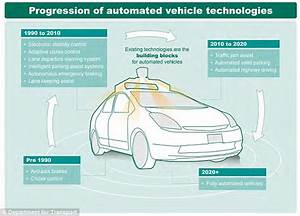 Driverless Vehicles Could Have  U0026 39 Booze