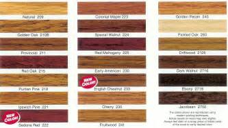 minwax gel stain colors chart images
