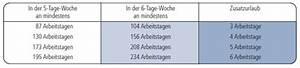 Arbeitsstunden Berechnen Online : kapitel 5 arbeitszeit und urlaub ~ Themetempest.com Abrechnung