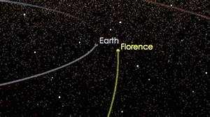 Large asteroid to pass by Earth today | The Indian Express