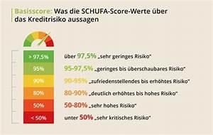 Mieter Schufa Auskunft : basisscore was die schufa score werte ber das kreditrisiko aussagen ~ Orissabook.com Haus und Dekorationen