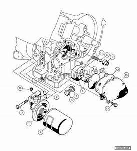 Engine - Fe350 Engine  U2013 Oil Circulation