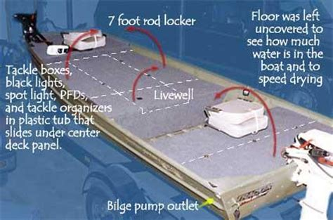 How To Build A Livewell In A Boat by How To Build A Livewell In A Jon Boat Plans Hardwood