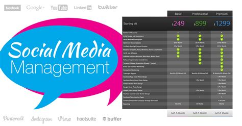 Social Media Management  Inlinevision Web Design  E. Protective Life And Annuity Car Donation Va. Koala Care Changing Table Drg Coding Training. Business Consultant Certification. What Does Property Damage Liability Cover. Sweet Potato Dog Treat Recipes. Dr Taffet Morristown Nj Read Gone Girl Online. Pittsburgh Culinary Institute. Plumbing Supply Sacramento Ca