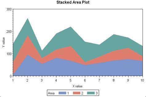 Bar Chart Stata R Generate Paired Stacked Bar Charts In Ggplot Using Flowchart Symbols Jpg Quiz Nilai Maksimum Dan Minimum Penjualan Barang Coding Diagram Definitions Shapes Explained Computing
