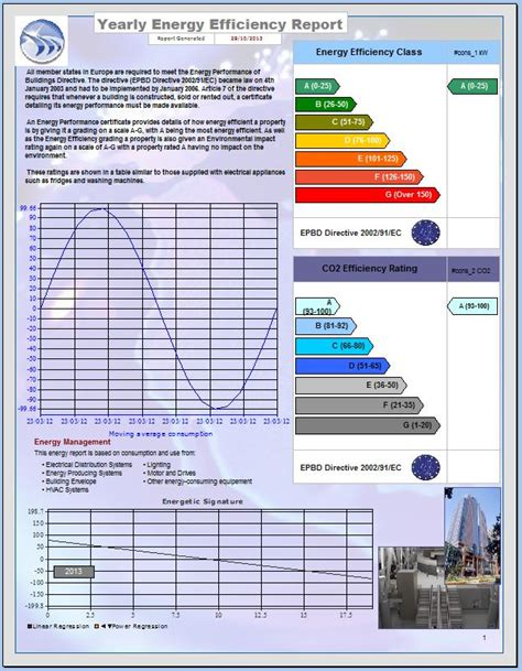 Dream Report Building Energy Report  Dream Report