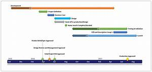 high level project timeline frivkiziinfo With high level project timeline template
