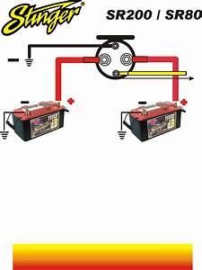Stinger Battery Charger Sr200 User Guide