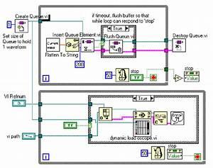 Model Of Block Diagram Source Code For Ultrasonic