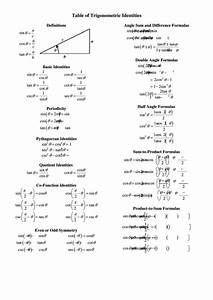 Table Of Trigonometric Identities Printable Pdf Download