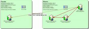 Document Active Directory Using Ad Topology Diagrammer  U2013 Microsoft Geek