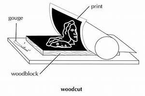 Unit 3  Printmaking Part 1  U2013 Grade 10 Art Blog