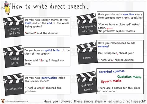 direct and reported speech activities ks2 lecture 15