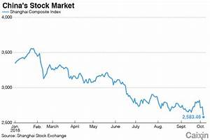 Update: China Stocks Tumble to Four-Year Low After U.S ...