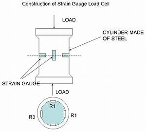 instrumentation and control engineering strain gauge load With strain gauge wiring