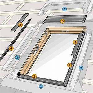 Velux Spare Part Replacement Flashing For Ggl