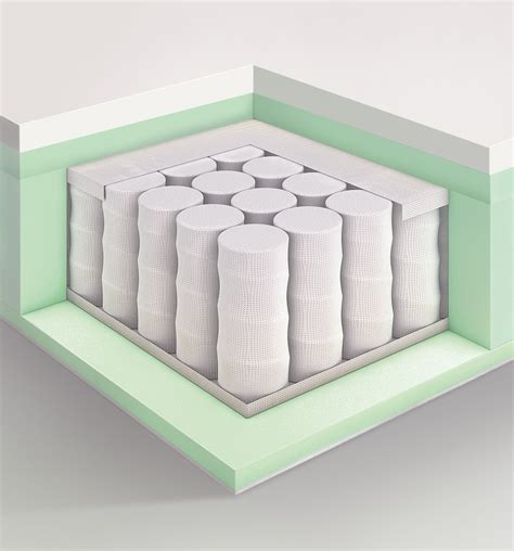 materasso molle insacchettate materasso molle indipendenti singolo 2 lati con memory