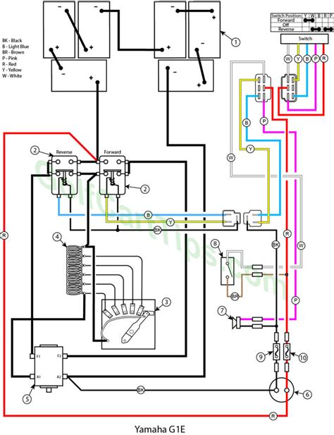Wiring Diagram Yamaha At 1 by Yamaha G1a And G1e Wiring Troubleshooting Diagrams 1979 89