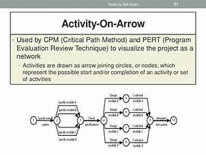 30 Activity On Arrow Diagram Generator