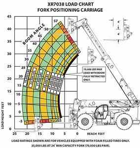 Xr7038 Large Capacity Forklift
