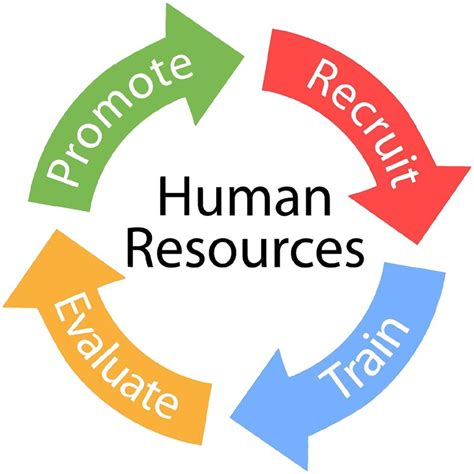 human resources clipart human resources home