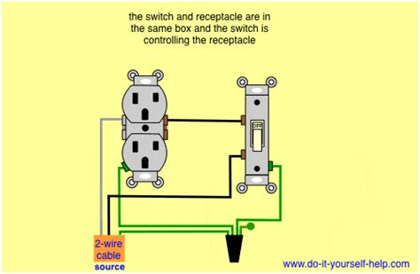 light switch with outlet double gang outlet wiring diagram 33 wiring diagram