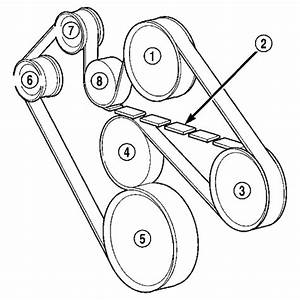 1998 Dodge Caravan Serpentine Belt Routing Diagram
