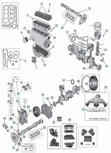 1995 Jeep Wrangler Parts Diagram