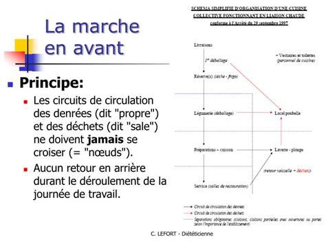 marche en avant cuisine collective ppt securite alimentaire powerpoint presentation id