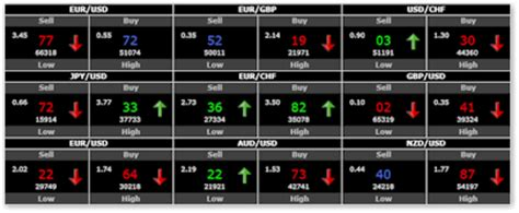 forex trading platform open source open a brokerage